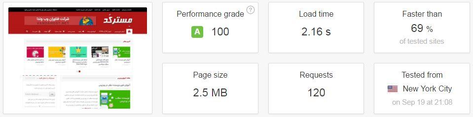 آموزش راه اندازی و تنظیمات افزونه W3 Total Cache در وردپرس - نتیجه تست سایت در پینگدام تولز